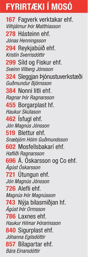 fyrirtæki2018
