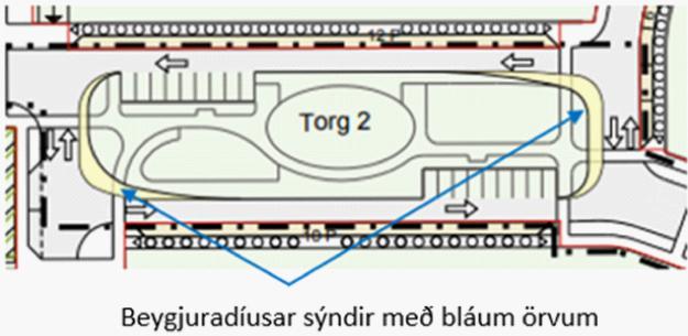 torg2